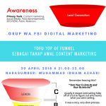 TOFU Top Of Funnel Sebagai Tahap Awal CONTENT MARKETING Melalui WAG FSI Digital Marketing