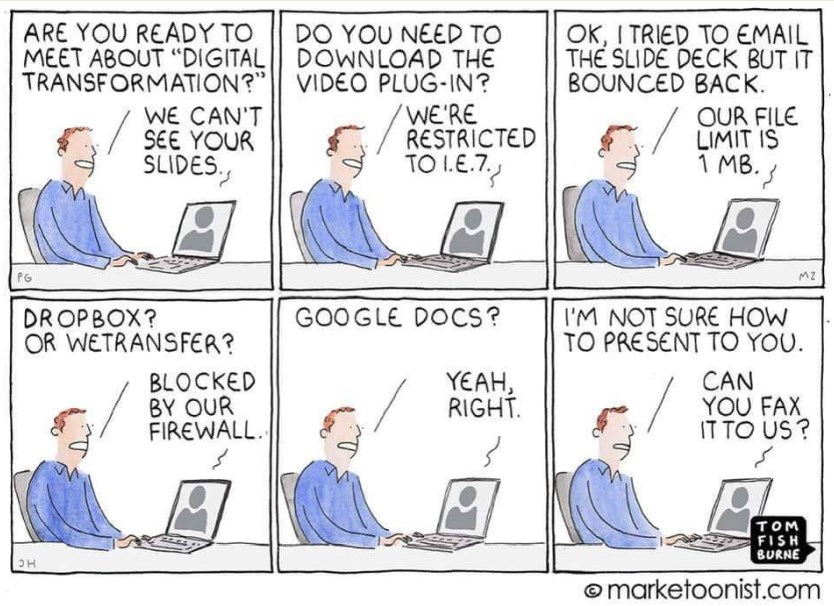 Digital Transformation LOL