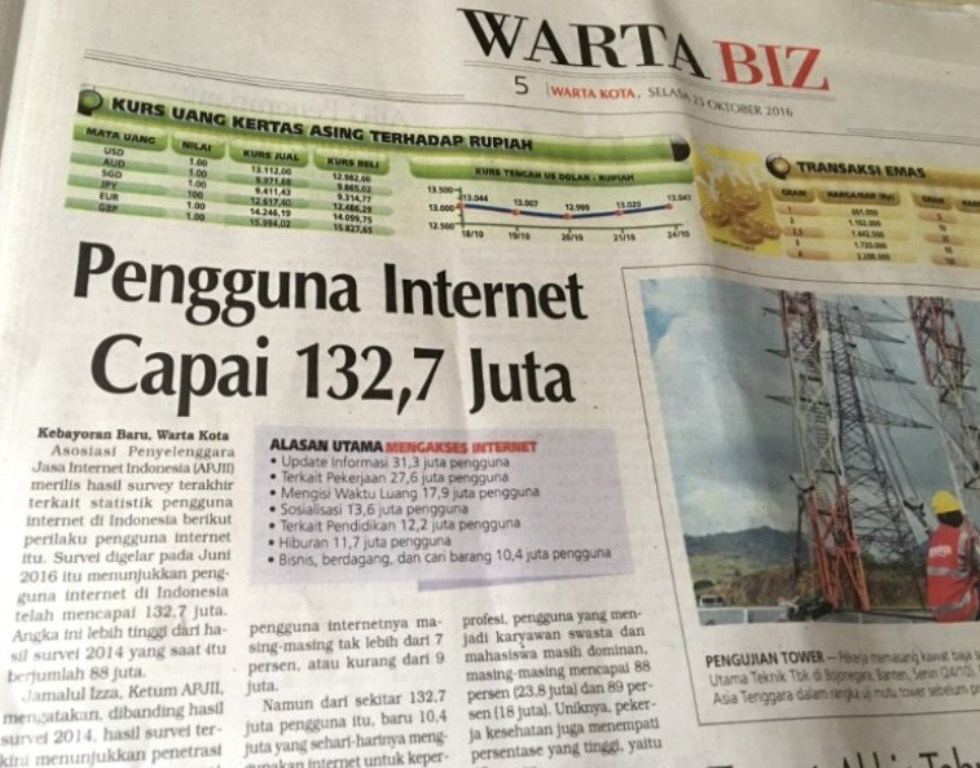 Penetrasi Internet Di Indonesia